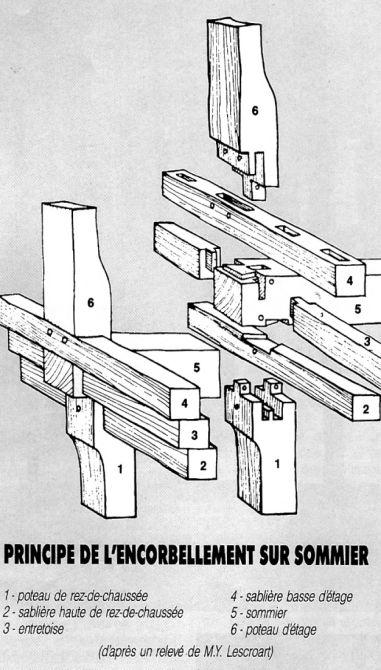 L Architecture En Pan De Bois Et Le Principe De L